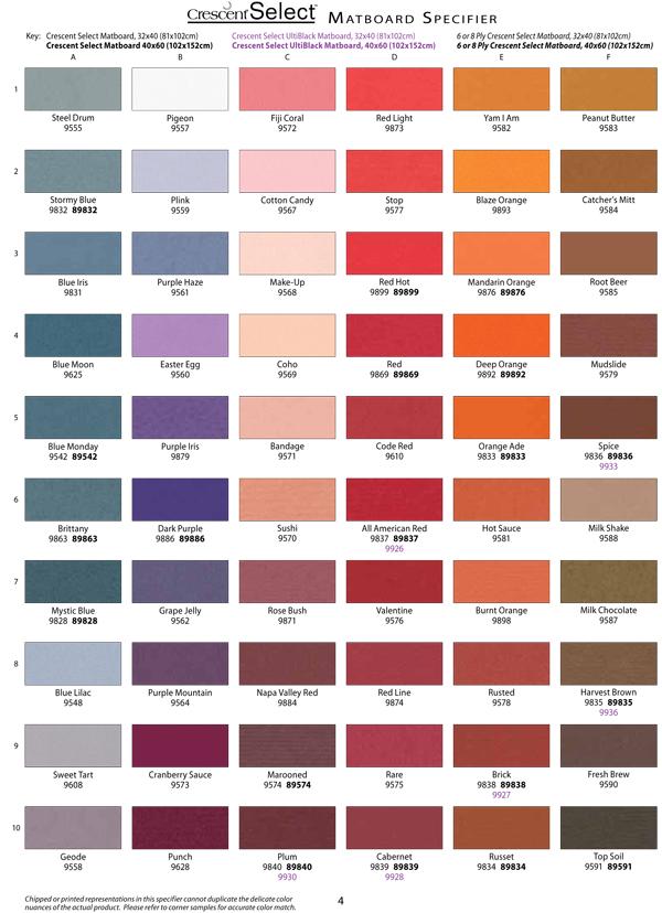 Choosing Mat Colors At Thepaperframer Com